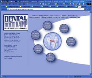 Web Development Portfolio - Dental Boot Kamp